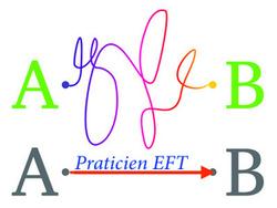 Formation EFT Praticien Certifiante