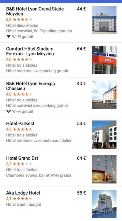 Hôtels à Meyzieu