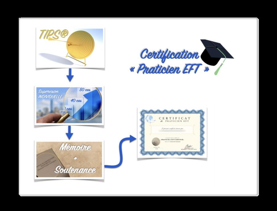 Certification praticien eft de l'école EFT france