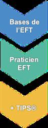 CertificationEFT
