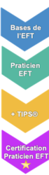 Certification EFT